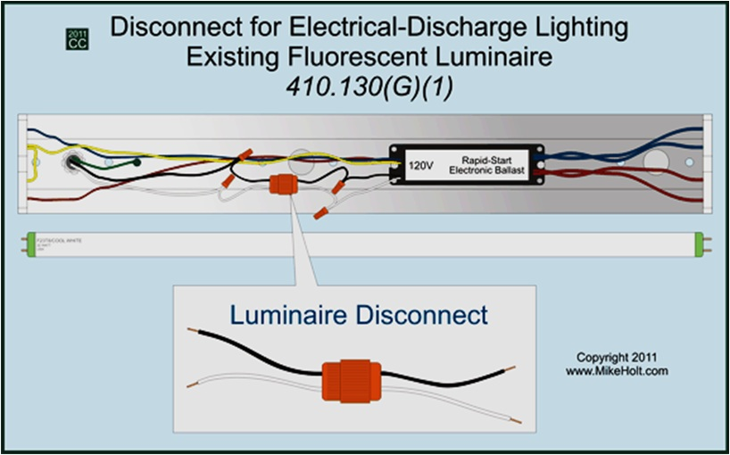 Disconnect for Electrical-Discharge Lighting Existing Fluorescent ...